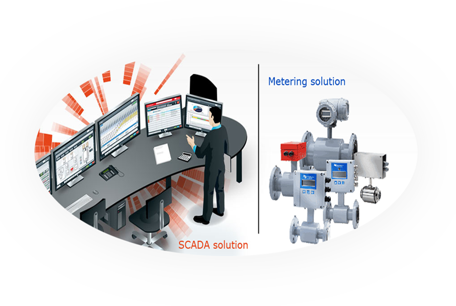 Total Automation Solutions in township management sector