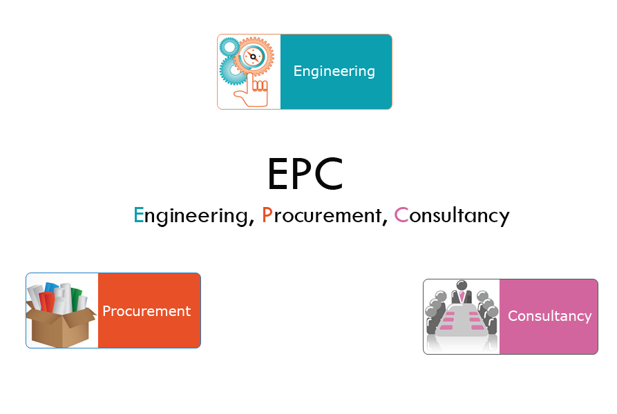 Total Automation Solutions in EPC sector
