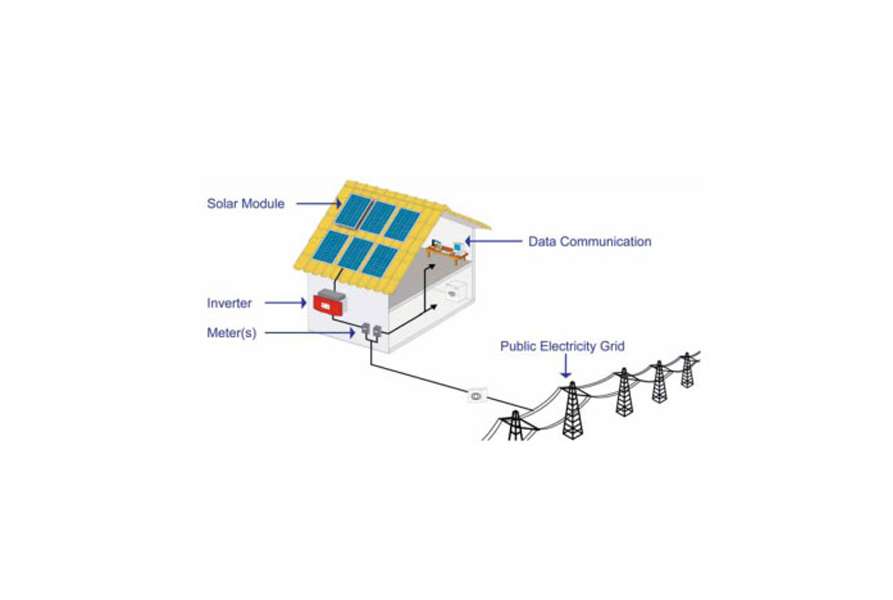 Total Automation Solutions in solar energy management sector